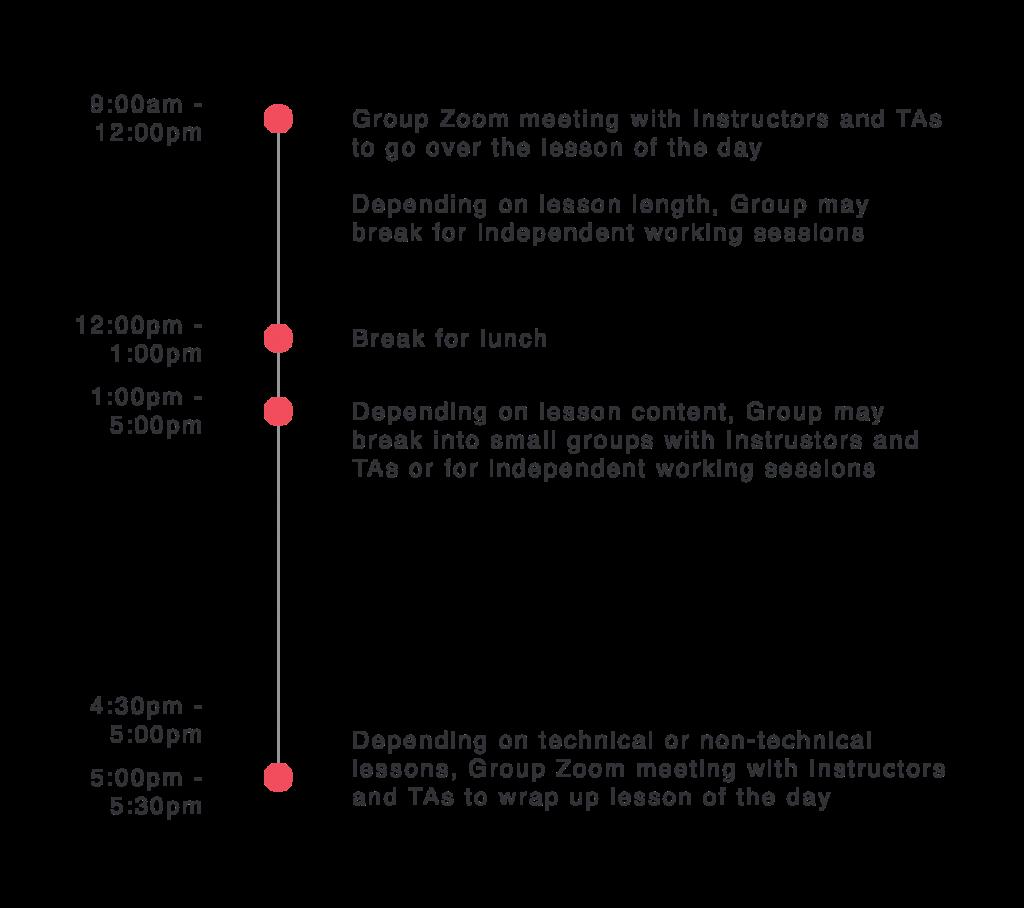 National JWD Sample Schedule